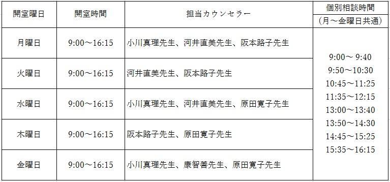 担当カウンセラーおよび相談時間等一覧.jpg
